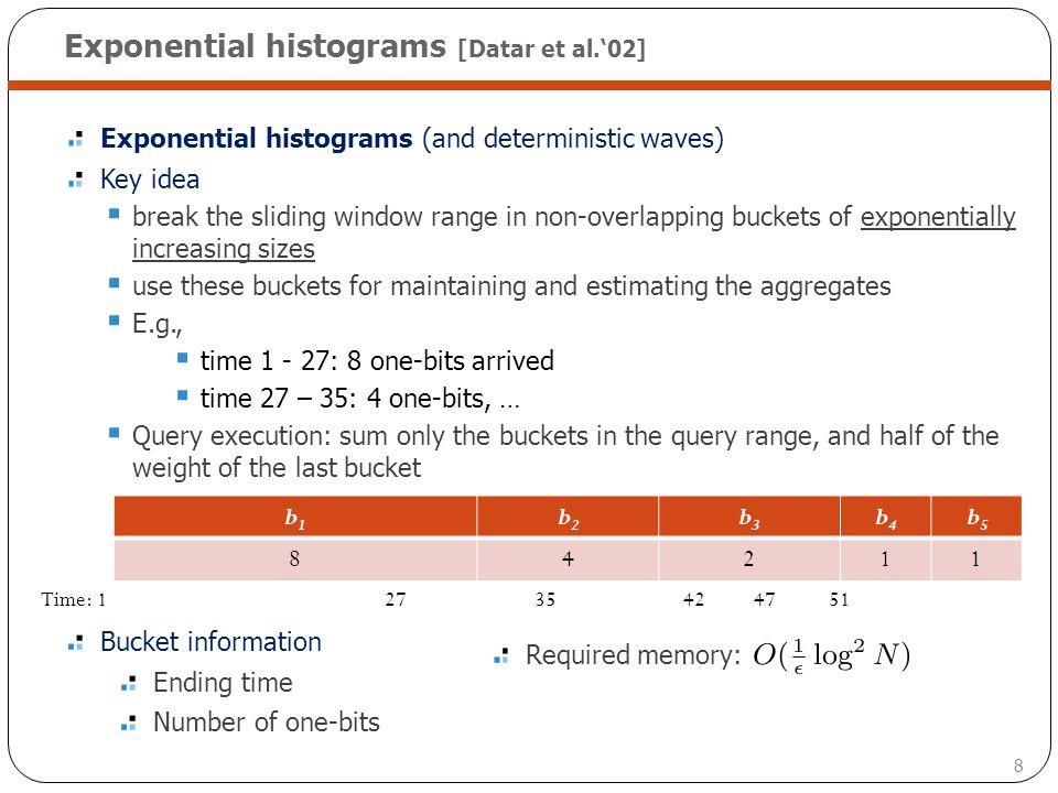 Exponential histograms [Datar et al.'02]